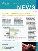 Evaluation of the Workplace-based Cessation Demonstration Projects Initiative